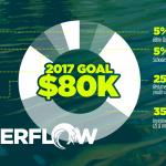 overflow-16-9